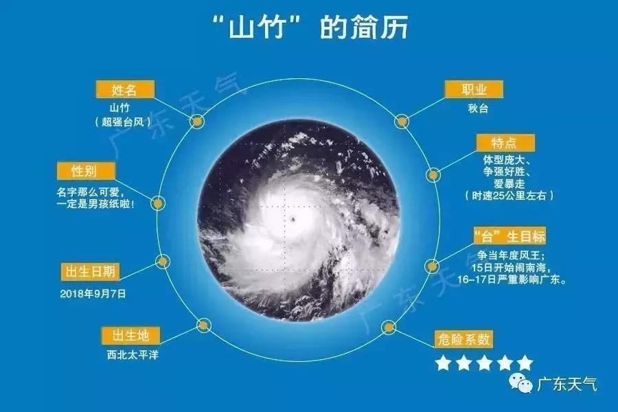 """全力防御!应对超强台风""""山竹"""",我们时刻准备着!"""