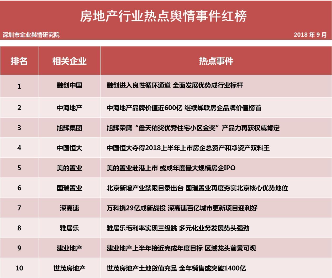 """华润置地身陷""""质量门""""11项整改措施遭业主拒绝"""