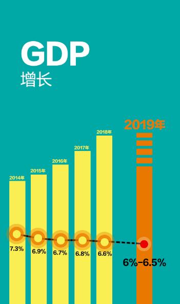 2019年經濟會議 目標_2019中央經濟工作會議圖片