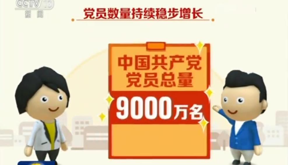 中國共產黨最新黨內統計數據發布