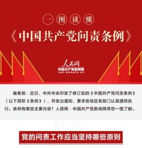 一图读懂《中国共产党问责条例》