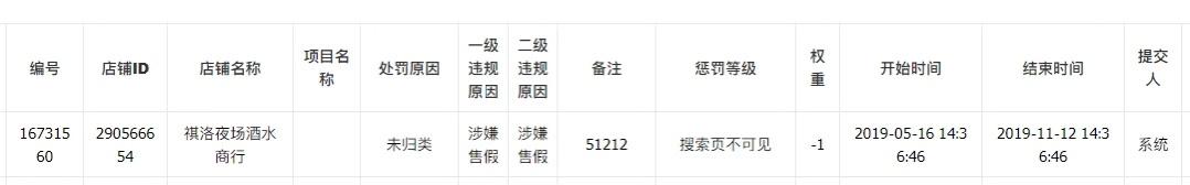 """拼多多回应""""假洋酒""""事件:9月6日已关涉案店铺,实际售出3瓶"""