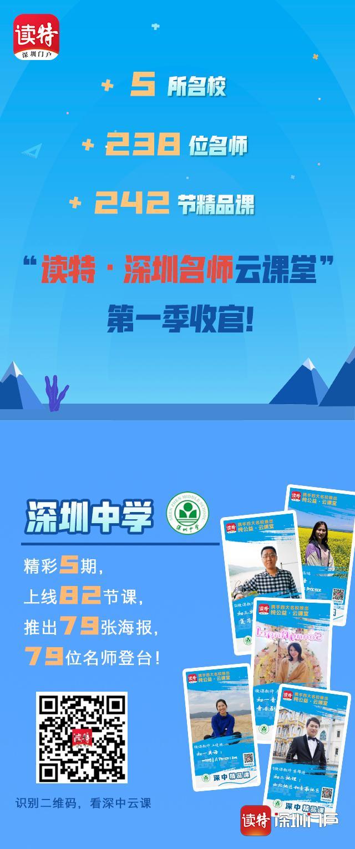 http://www.szminfu.com/shenzhenjingji/47835.html