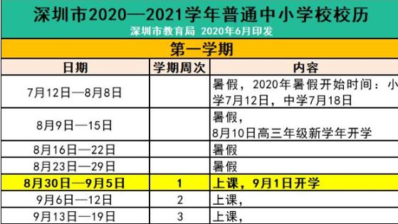 快收藏!深圳中小学2020-2021新学期校历来了