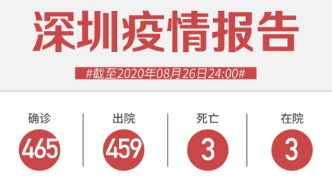8月26日深圳新增3例无症状感染者!来自俄罗斯