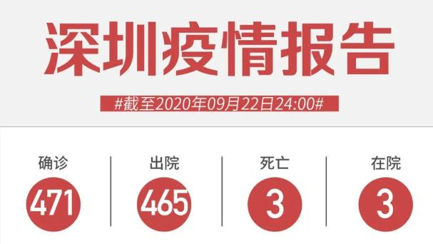 9月22日深圳无新增病例