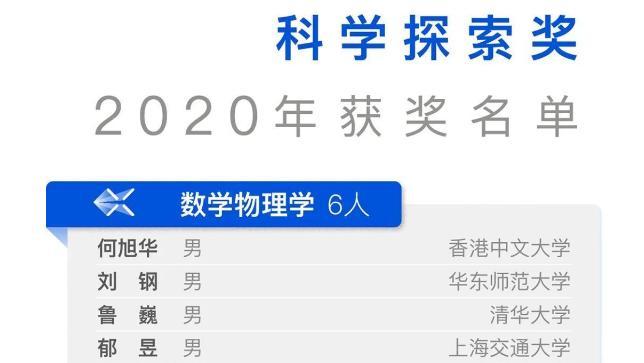 """腾讯1.5亿重奖50位青年科学家!2020年""""科学探索奖""""揭晓"""