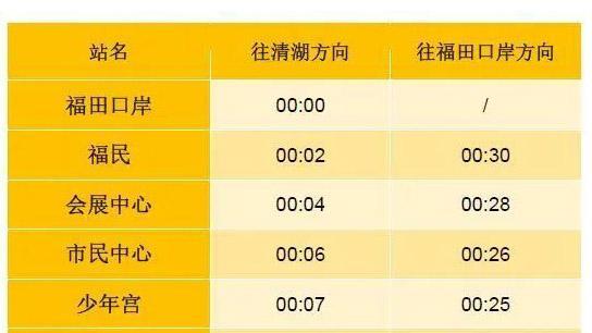 9月30日、10月1日,地铁全线运营时间延长至24:00!