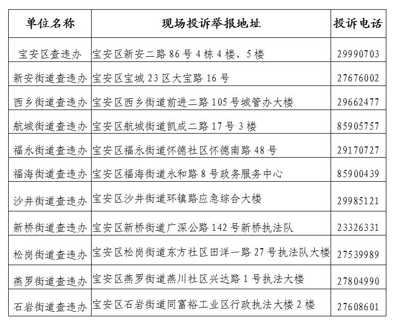 """确保""""零增量"""" 宝安加强2020年国庆中秋假期查违工作"""