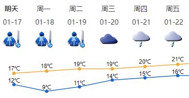 """深圳发布寒冷黄色预警信号,""""小冰人""""即将到来!"""