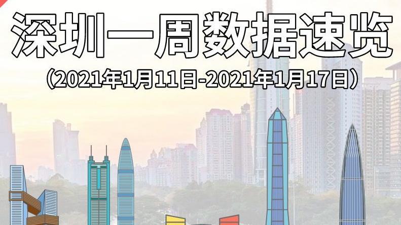 深圳一周数据速览(1月11日—17日)