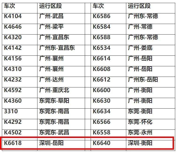 提醒!深圳两趟始发列车停运!还有广东这些车次……