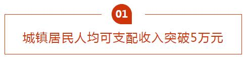 去年广东人均可支配收入突破4万