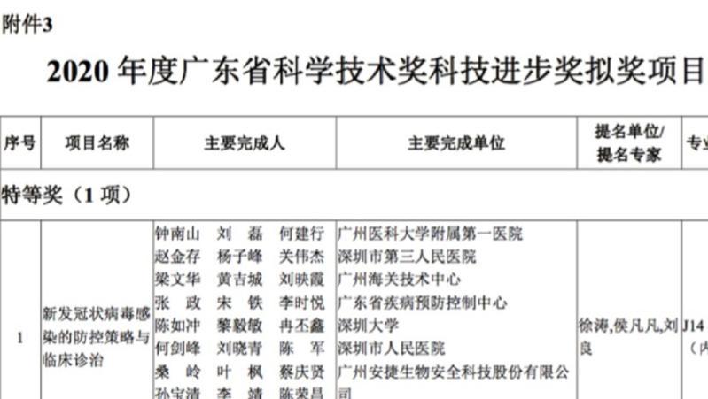 广东省科学技术奖拟奖项目公示,钟南山领衔拟获特等奖