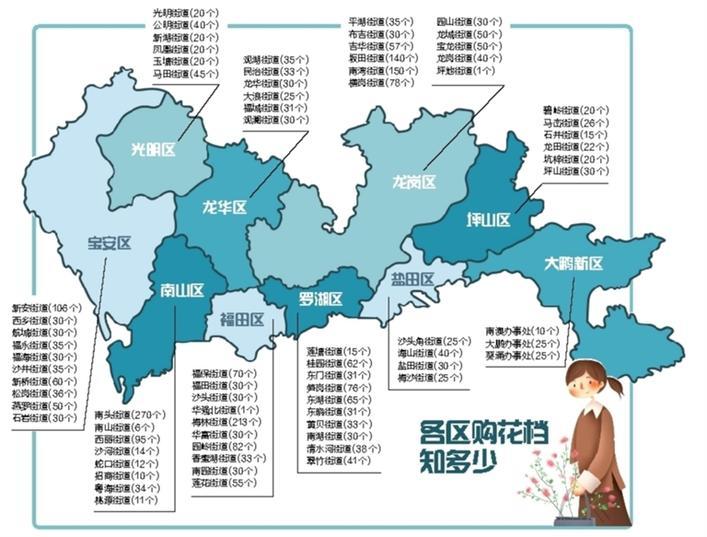 2021年深圳迎春购花地图发布近3200个购花档哪个离你家最近