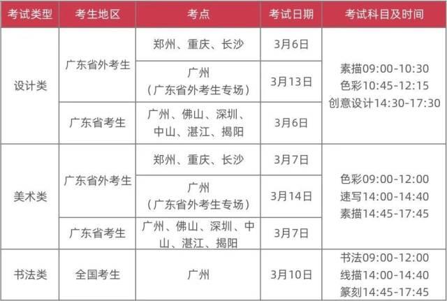 1月25日预报名!@美术生们,广美招生有新要求