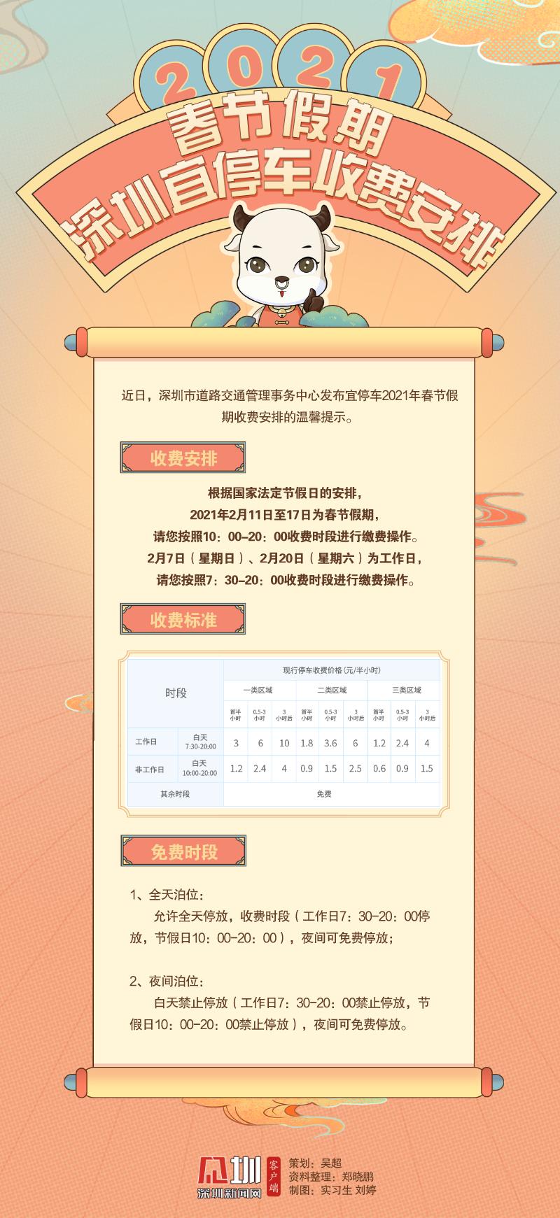 2021年春节假期深圳宜停车收费安排