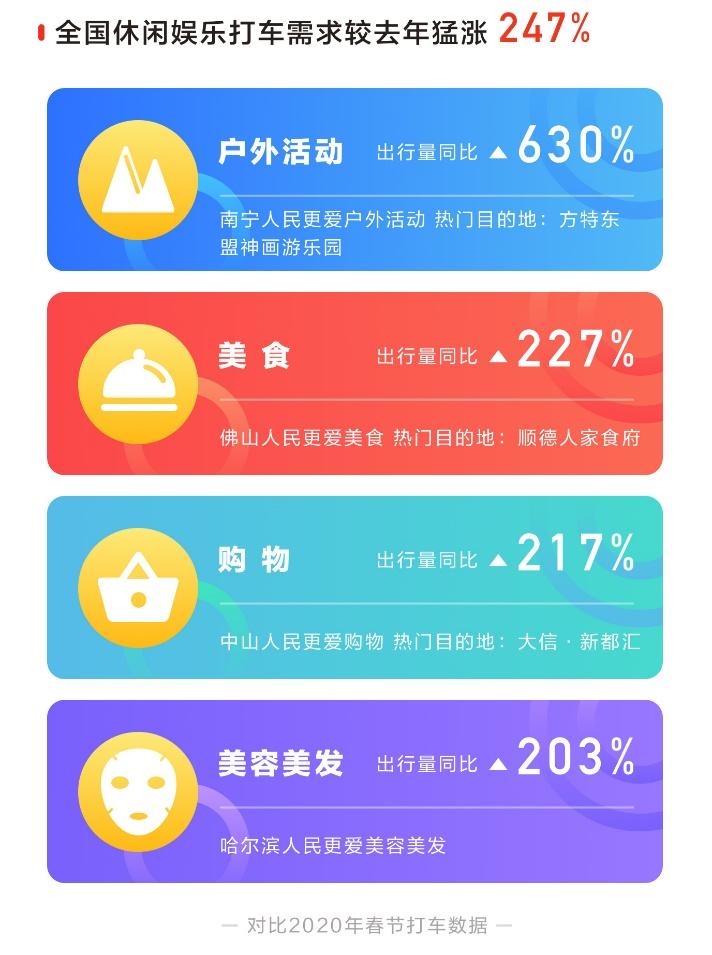 http://www.weixinrensheng.com/kejika/2579090.html