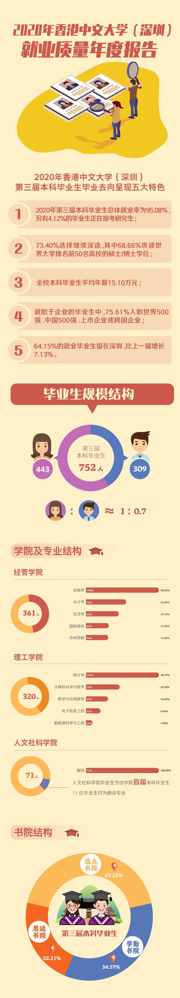 http://www.weixinrensheng.com/zhichang/2667328.html