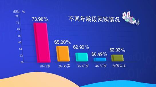 """最新调查!中国网民玩儿手机最爱刷""""它"""",已超过即时通讯!"""