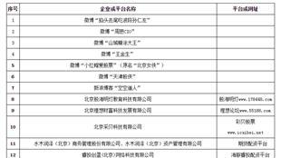 """北京证监局通报!这些财经自媒体存极高风险!有""""大V""""拥有数百万粉丝..."""