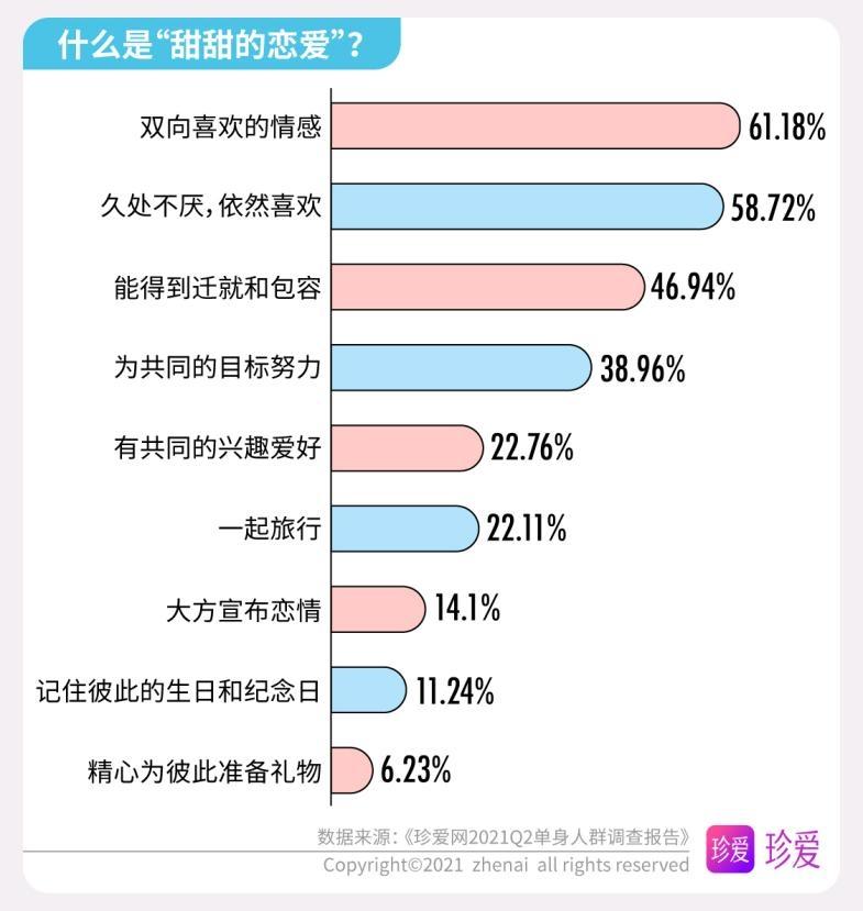 中国单身人口_我国单身人口不断增加,不出10年,这个东西会比金钱更加宝贵!