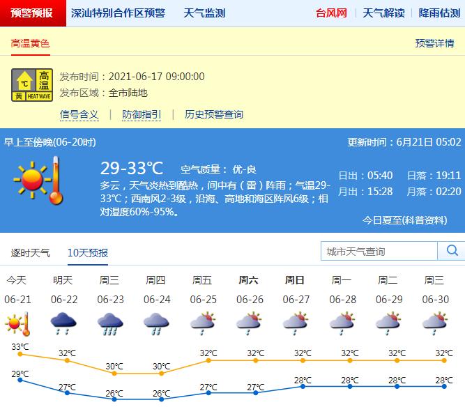 注意!明起3天深圳或有暴雨