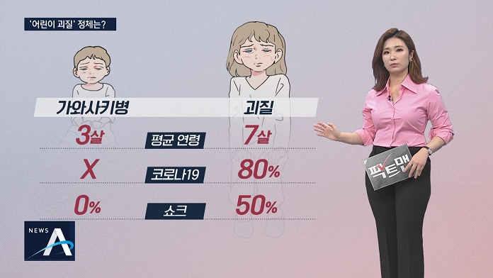 """韩国一成年新冠患者感染""""儿童怪病"""",系该国首例"""