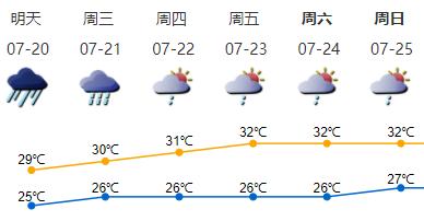 """台风""""查帕卡""""加强到强热带风暴级!或于明天下午到夜间在珠海到茂名沿海地区登陆"""
