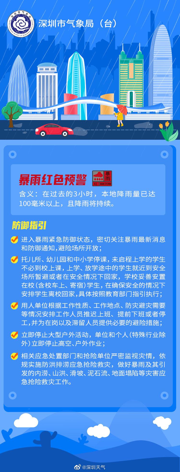 深圳解除所有暴雨预警信号 雨天出行应注意这些