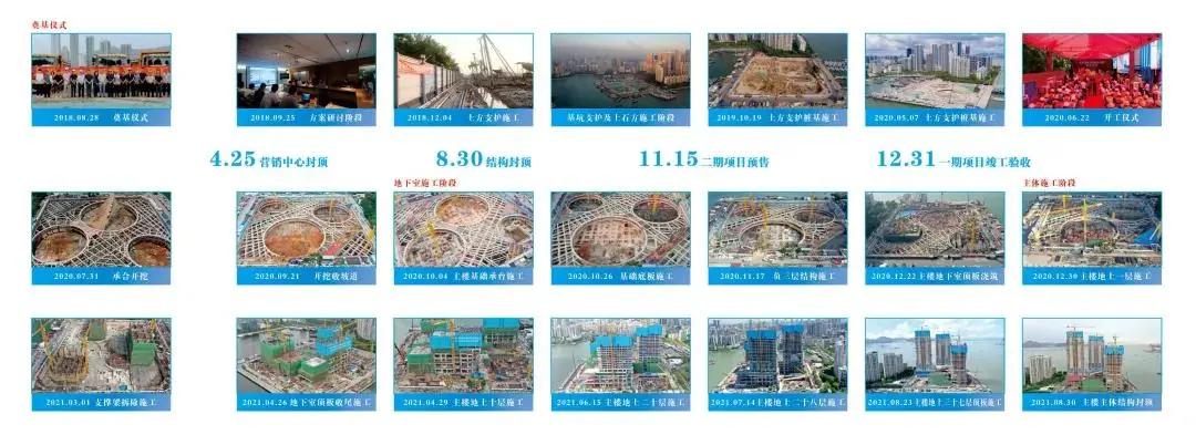 变身为城市综合体!渔人码头华侨城新玺项目一期封顶