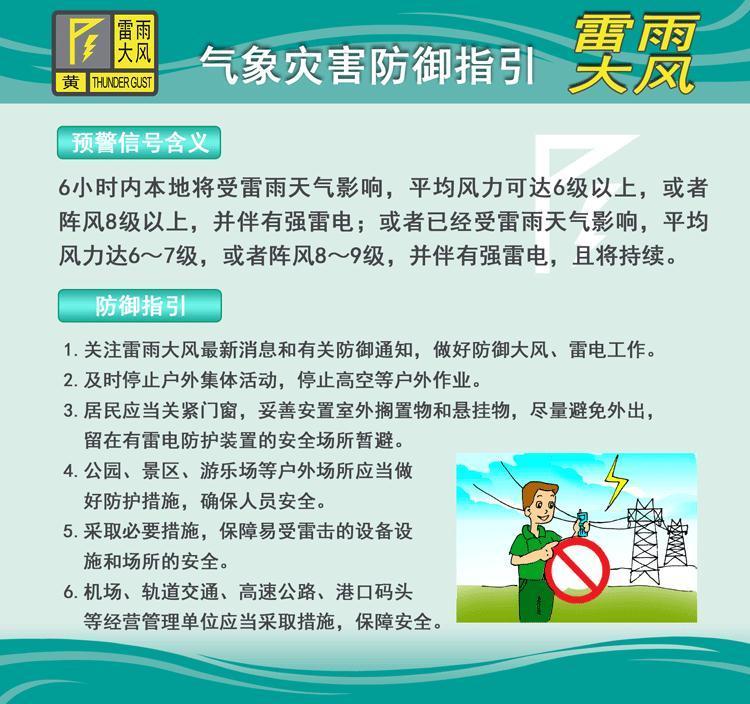 强雷雨北移,广州雷雨大风预警信号生效