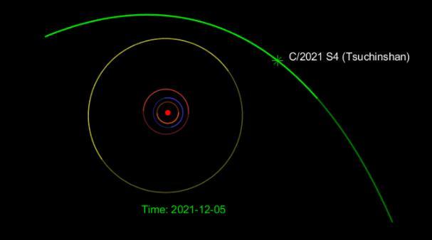 紫金山天文台发现一颗新彗星,轨道周期超过1000年