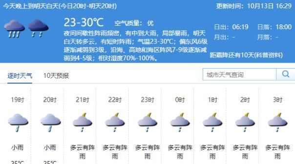 """""""圆规""""系""""山竹""""以来大风影响最强的台风 14日深圳可见阳光"""