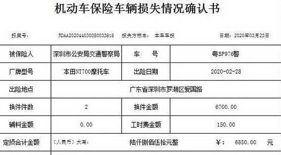 网友贴图:铁骑摩托维修费是市价的十倍?深圳交警回复了