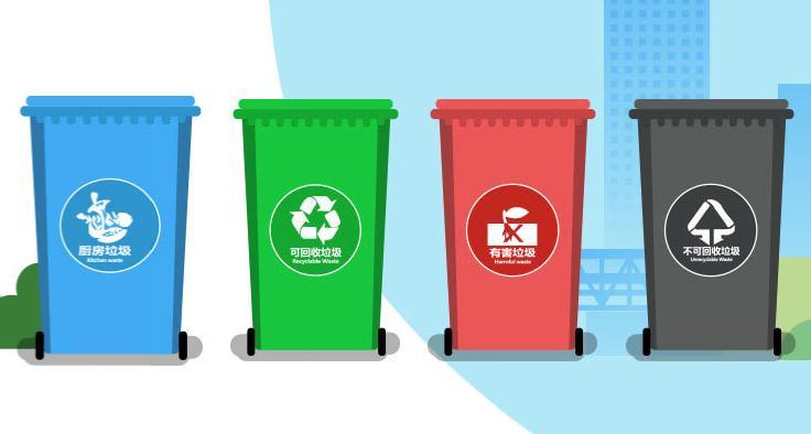 垃圾种类太多,不知道怎么分?深圳上线垃圾分类查询系统
