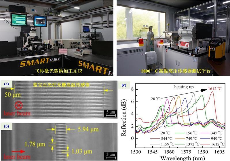 深大成功制备蓝宝石光纤光栅高温传感器解决航天装备健康管理系统难题