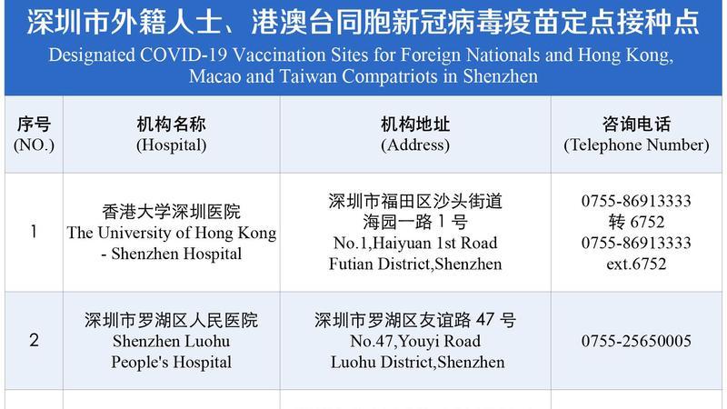 今天起,台湾同胞可以在深圳接种新冠疫苗了!
