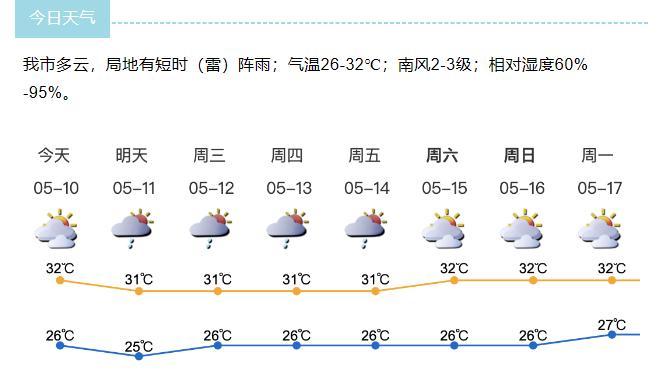 """深新早点丨""""水煮""""模式开启?未来一周深圳降雨增多"""