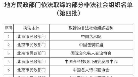 民政部公布64家已取缔非法社会组织名单,中国艺术院等在列
