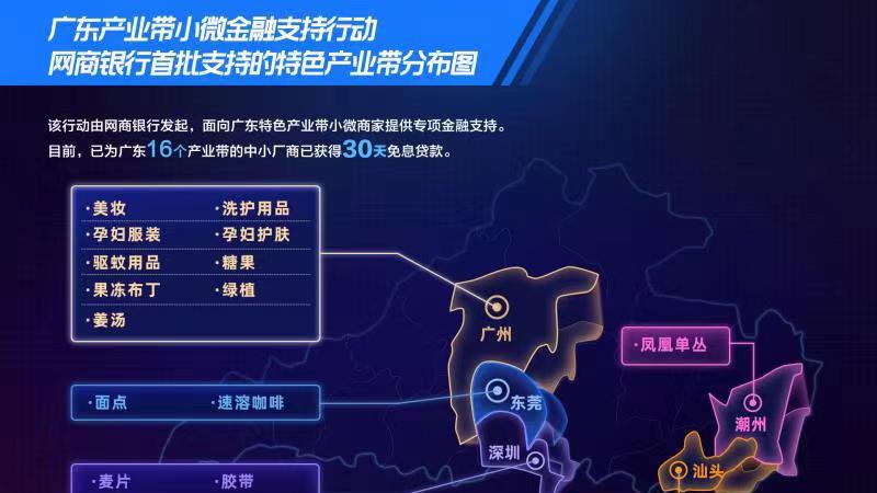 0账期、免息贷……网商银行在广东启动产业带金融支持行动 首批已扶持16个产业带