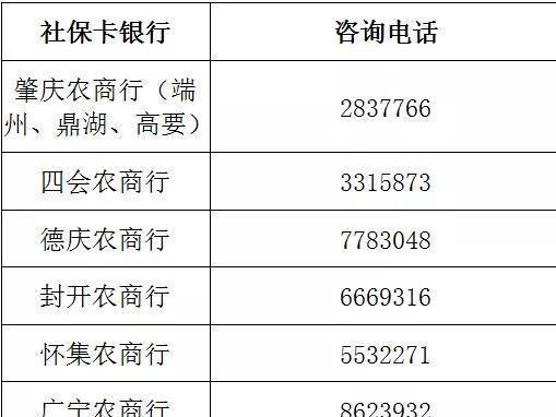 肇庆人社部门:这类卡即将清理注销,事关社保待遇领取