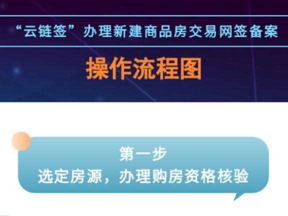 """江门市区将于7月25日正式上线""""云链签""""系统"""
