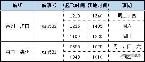 好消息!惠州开通飞海南航线 每周4班