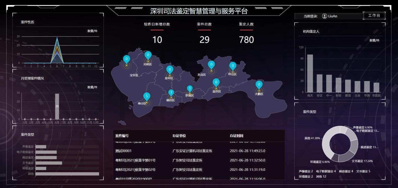 """司法鉴定全过程可追溯 深圳正式启用""""智慧鉴管""""平台"""
