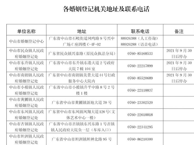 """7月21日起中山市婚姻登记可""""全城通办"""""""