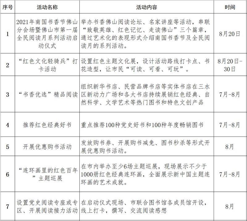 2021南国书香节要来了,就在8月!