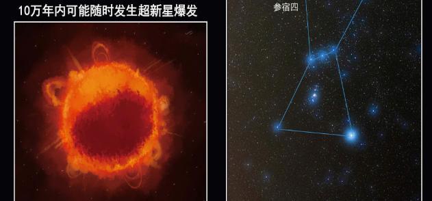 这颗恒星为何一度突然变暗?中国科学家找到新证据