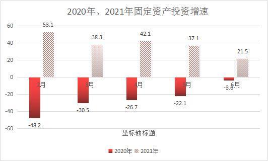 惠东县半年经济数据出炉!多项数据指标快速增长