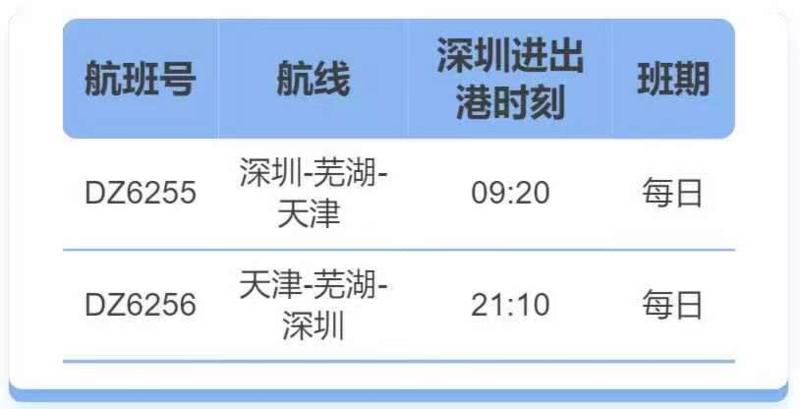 深圳飞芜湖,新航线来了!还一开就是两条!